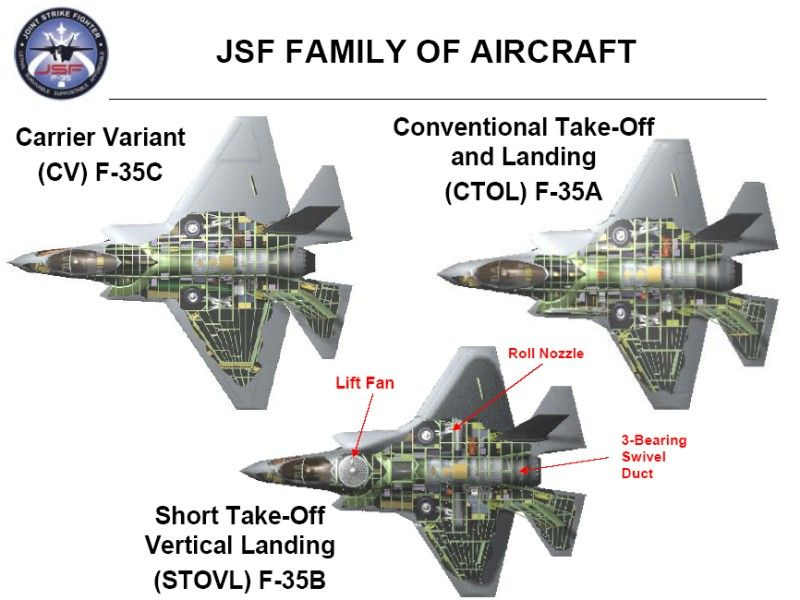 How the F-35 flies the line between failure and success